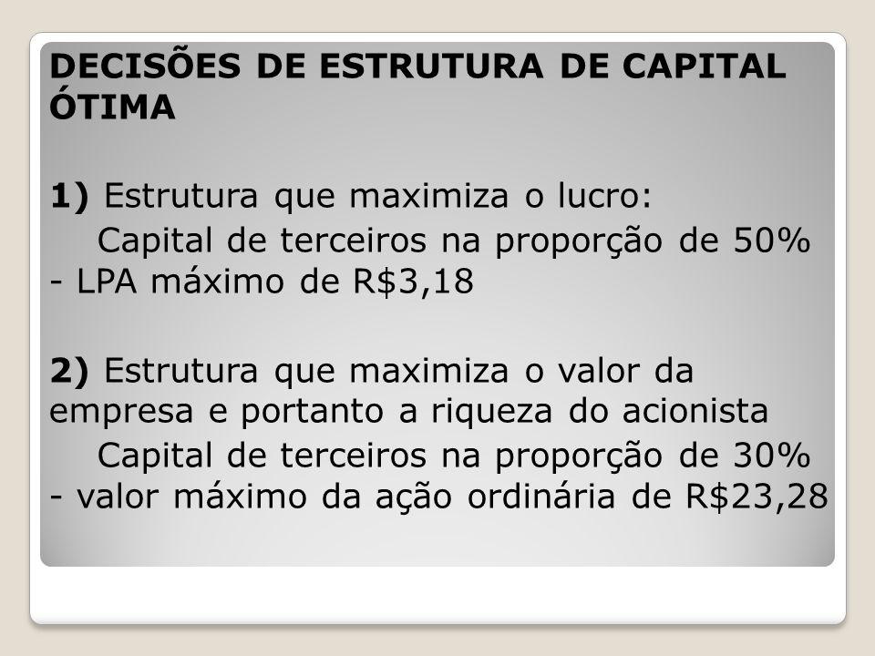 DECISÕES DE ESTRUTURA DE CAPITAL ÓTIMA 1) Estrutura que maximiza o lucro: Capital de terceiros na proporção de 50% - LPA máximo de R$3,18 2) Estrutura