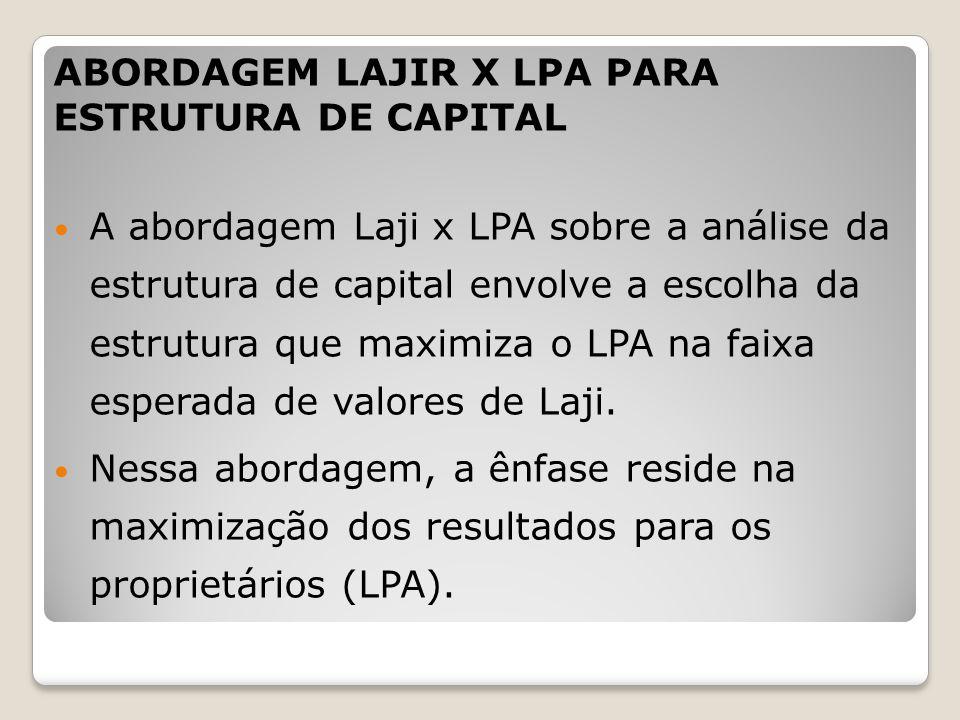 ABORDAGEM LAJIR X LPA PARA ESTRUTURA DE CAPITAL A abordagem Laji x LPA sobre a análise da estrutura de capital envolve a escolha da estrutura que maxi
