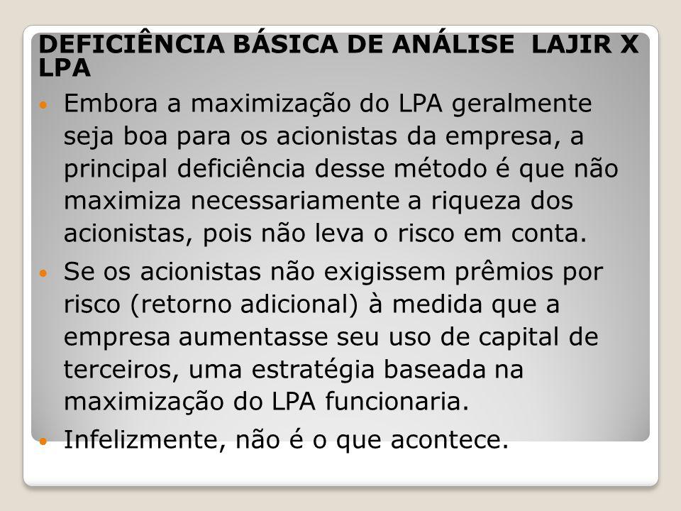 DEFICIÊNCIA BÁSICA DE ANÁLISE LAJIR X LPA Embora a maximização do LPA geralmente seja boa para os acionistas da empresa, a principal deficiência desse