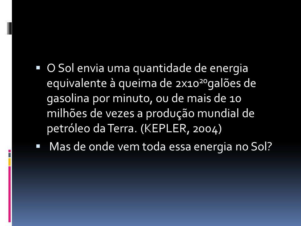  O Sol envia uma quantidade de energia equivalente à queima de 2x10 20 galões de gasolina por minuto, ou de mais de 10 milhões de vezes a produção mu
