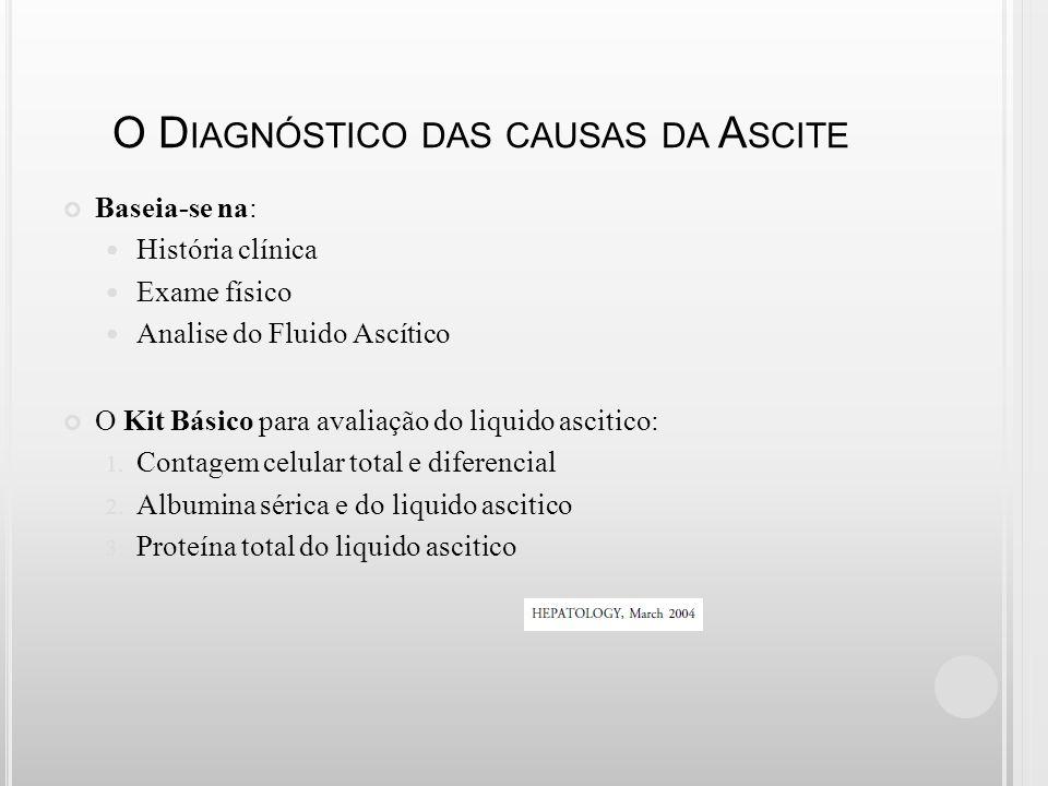 O D IAGNÓSTICO DAS CAUSAS DA A SCITE Baseia-se na: História clínica Exame físico Analise do Fluido Ascítico O Kit Básico para avaliação do liquido asc