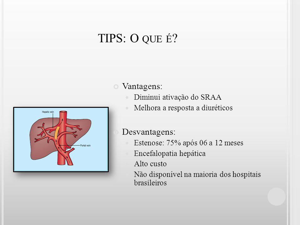 TIPS: O QUE É ? Vantagens: Diminui ativação do SRAA Melhora a resposta a diuréticos Desvantagens: Estenose: 75% após 06 a 12 meses Encefalopatia hepát