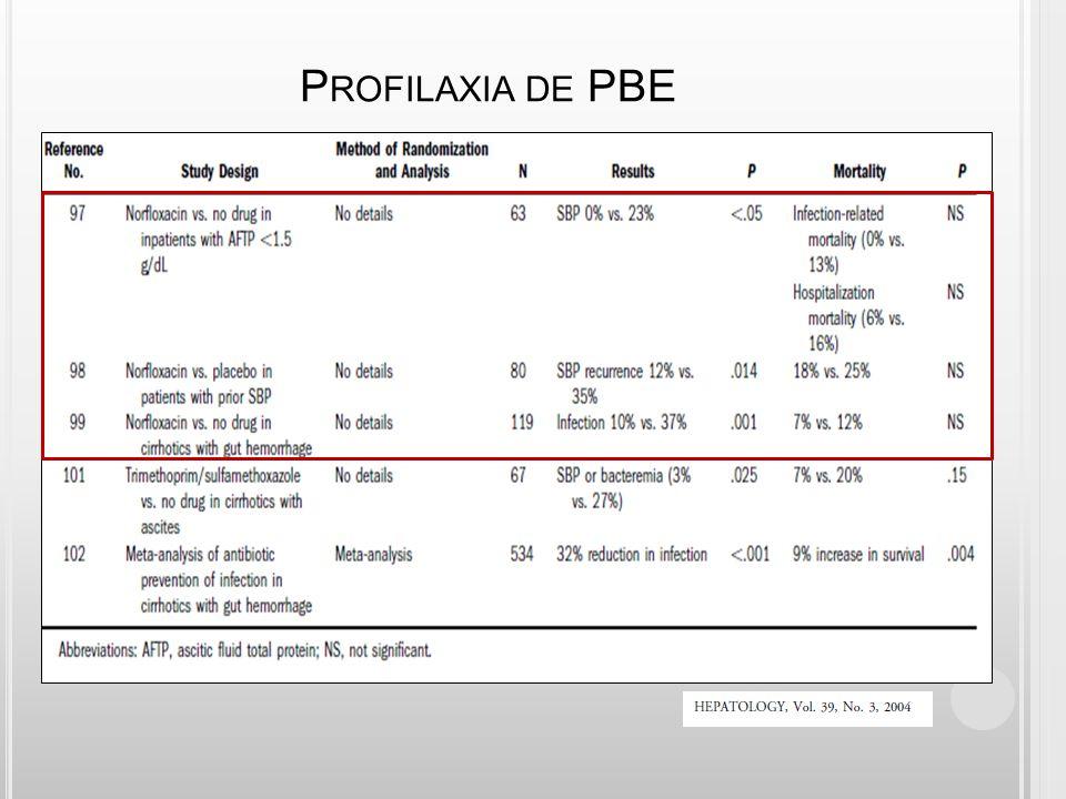 P ROFILAXIA DE PBE