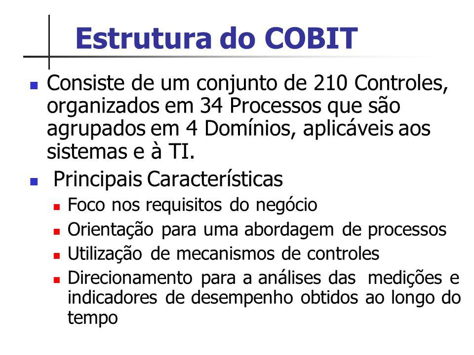 Estrutura do COBIT Consiste de um conjunto de 210 Controles, organizados em 34 Processos que são agrupados em 4 Domínios, aplicáveis aos sistemas e à