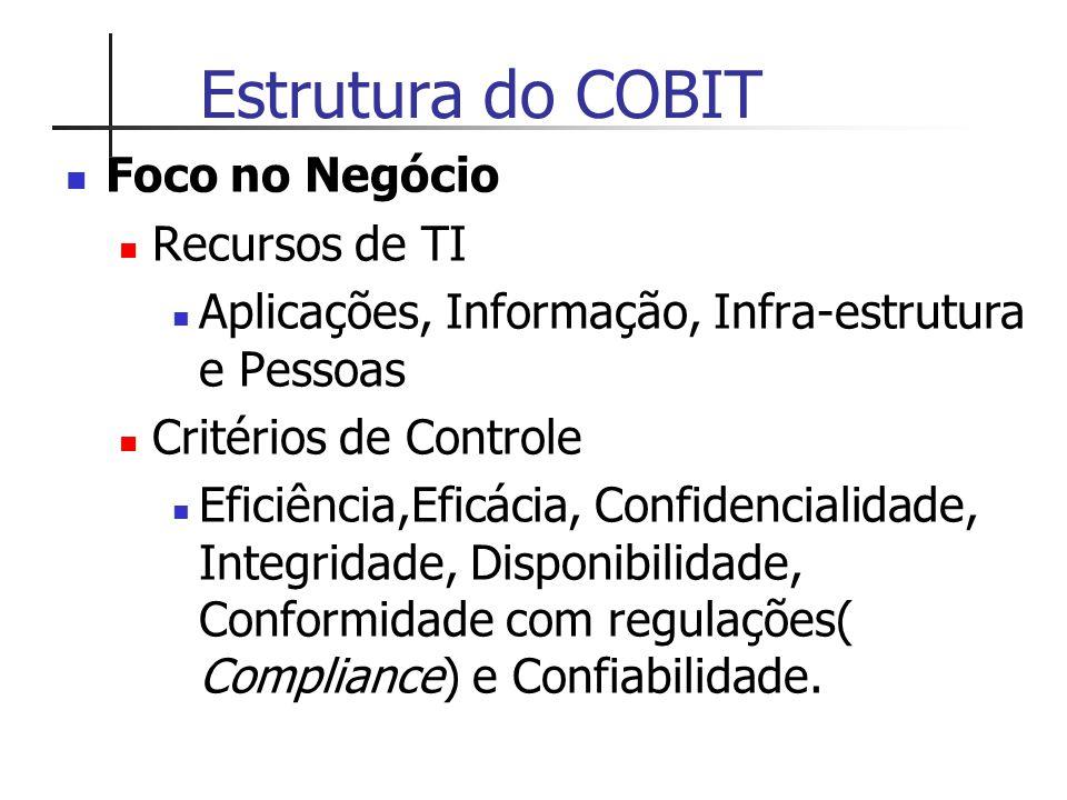 Estrutura do COBIT Foco no Negócio Recursos de TI Aplicações, Informação, Infra-estrutura e Pessoas Critérios de Controle Eficiência,Eficácia, Confide