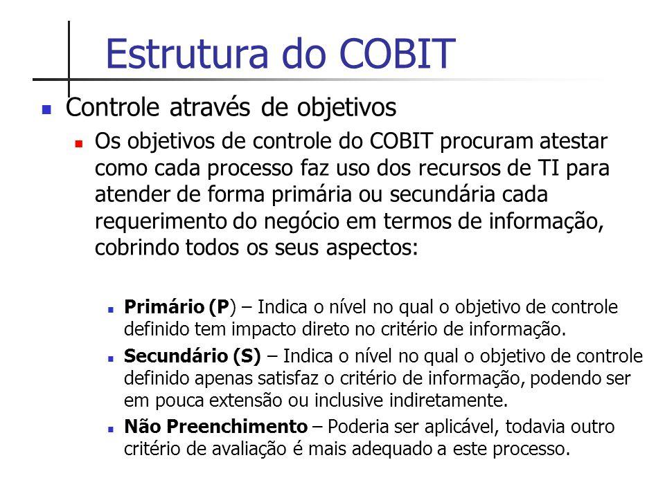 Estrutura do COBIT Controle através de objetivos Os objetivos de controle do COBIT procuram atestar como cada processo faz uso dos recursos de TI para