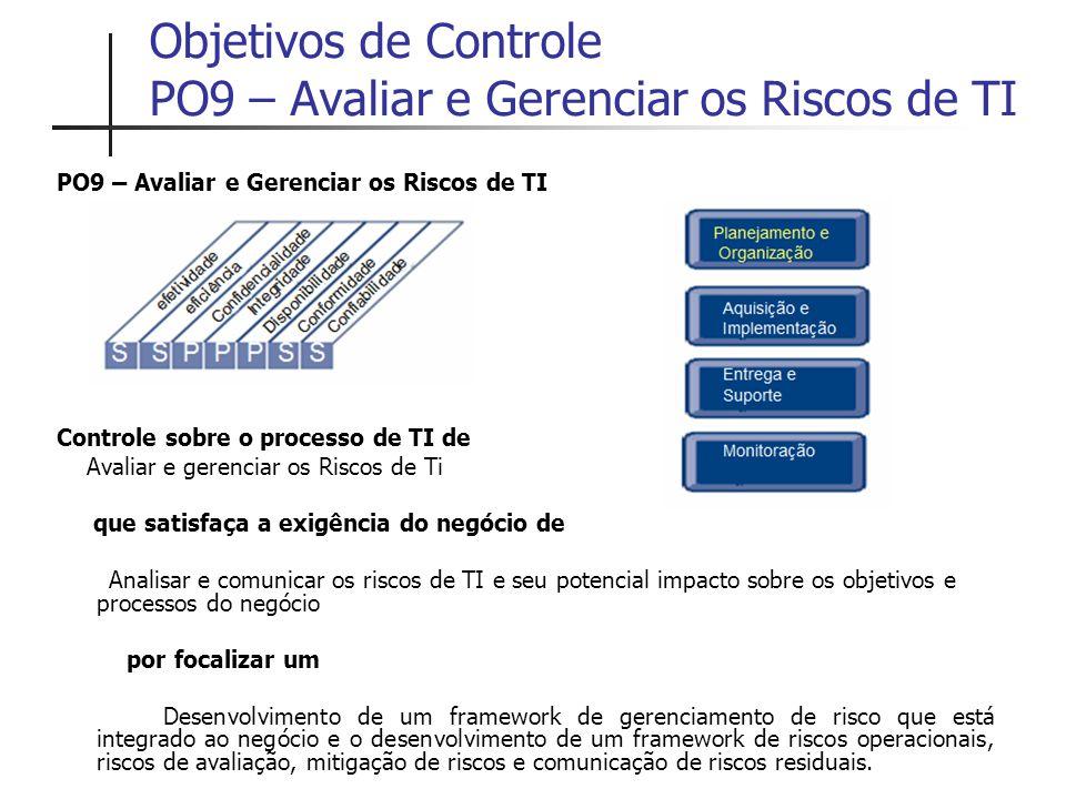 Objetivos de Controle PO9 – Avaliar e Gerenciar os Riscos de TI PO9 – Avaliar e Gerenciar os Riscos de TI Controle sobre o processo de TI de Avaliar e