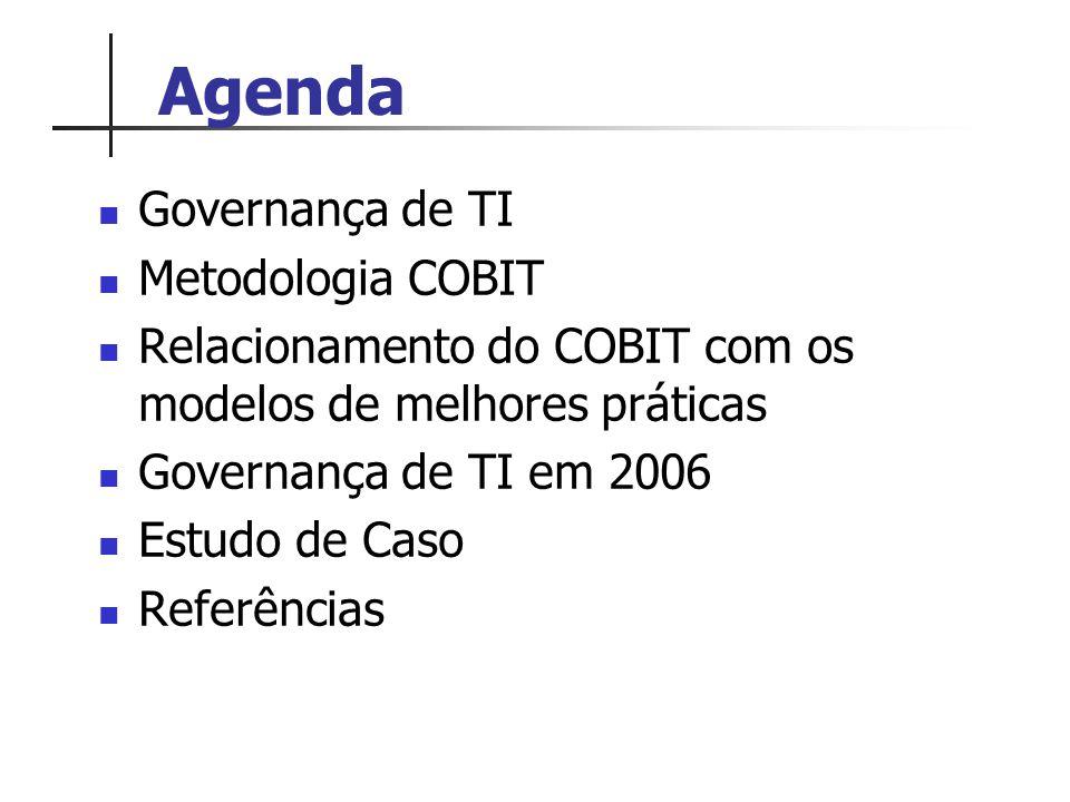 Agenda Governança de TI Metodologia COBIT Relacionamento do COBIT com os modelos de melhores práticas Governança de TI em 2006 Estudo de Caso Referênc