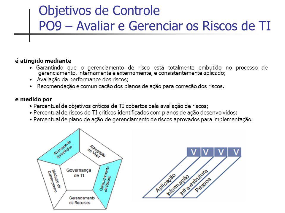 Objetivos de Controle PO9 – Avaliar e Gerenciar os Riscos de TI é atingido mediante Garantindo que o gerenciamento de risco está totalmente embutido n