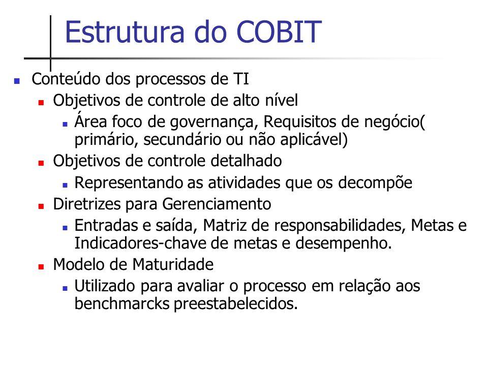 Estrutura do COBIT Conteúdo dos processos de TI Objetivos de controle de alto nível Área foco de governança, Requisitos de negócio( primário, secundár