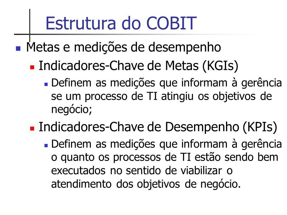 Estrutura do COBIT Metas e medições de desempenho Indicadores-Chave de Metas (KGIs) Definem as medições que informam à gerência se um processo de TI a