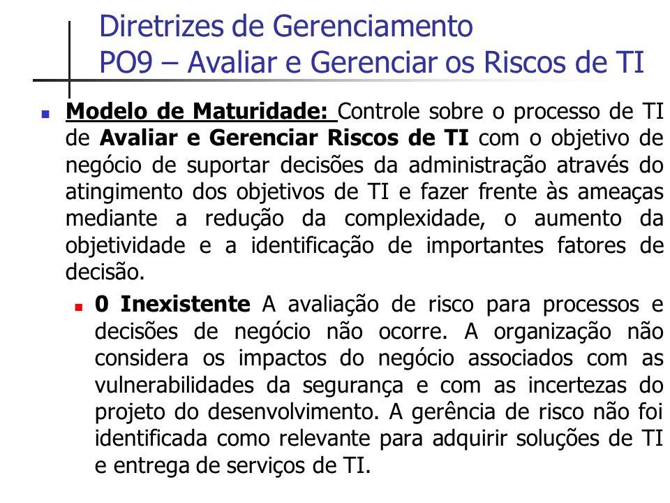 Modelo de Maturidade: Controle sobre o processo de TI de Avaliar e Gerenciar Riscos de TI com o objetivo de negócio de suportar decisões da administra