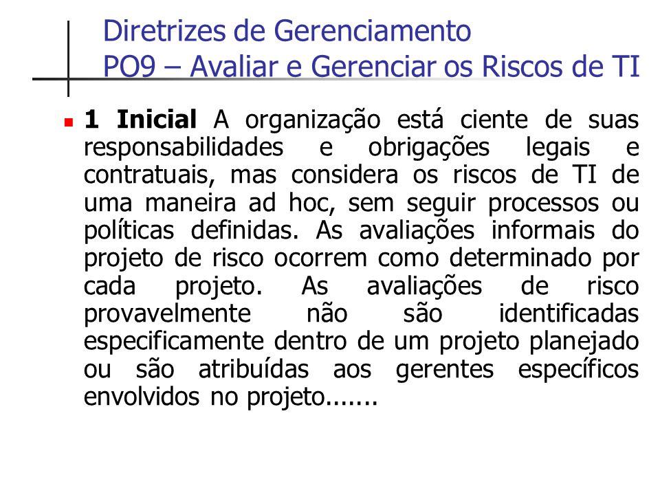 Diretrizes de Gerenciamento PO9 – Avaliar e Gerenciar os Riscos de TI 1 Inicial A organização está ciente de suas responsabilidades e obrigações legai