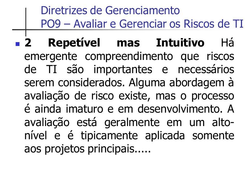 Diretrizes de Gerenciamento PO9 – Avaliar e Gerenciar os Riscos de TI 2 Repetível mas Intuitivo Há emergente compreendimento que riscos de TI são impo