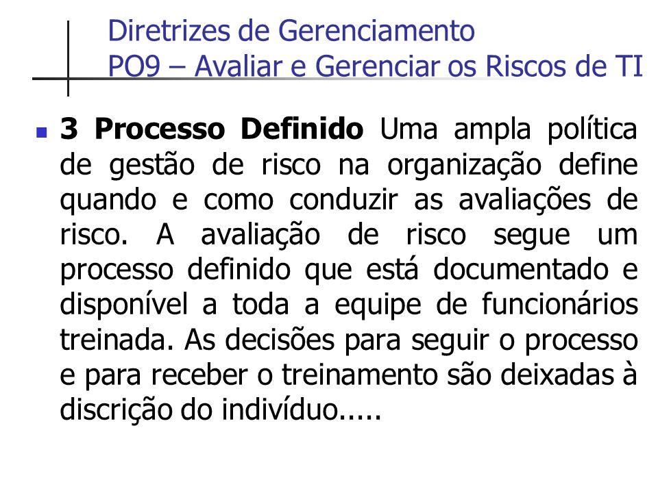 Diretrizes de Gerenciamento PO9 – Avaliar e Gerenciar os Riscos de TI 3 Processo Definido Uma ampla política de gestão de risco na organização define