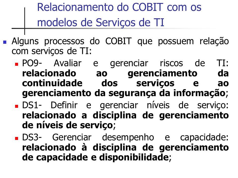 Relacionamento do COBIT com os modelos de Serviços de TI Alguns processos do COBIT que possuem relação com serviços de TI: PO9- Avaliar e gerenciar ri