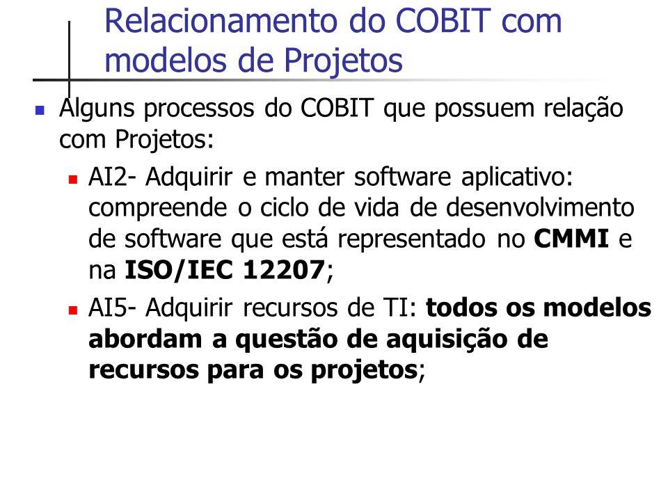Relacionamento do COBIT com modelos de Projetos Alguns processos do COBIT que possuem relação com Projetos: AI2- Adquirir e manter software aplicativo