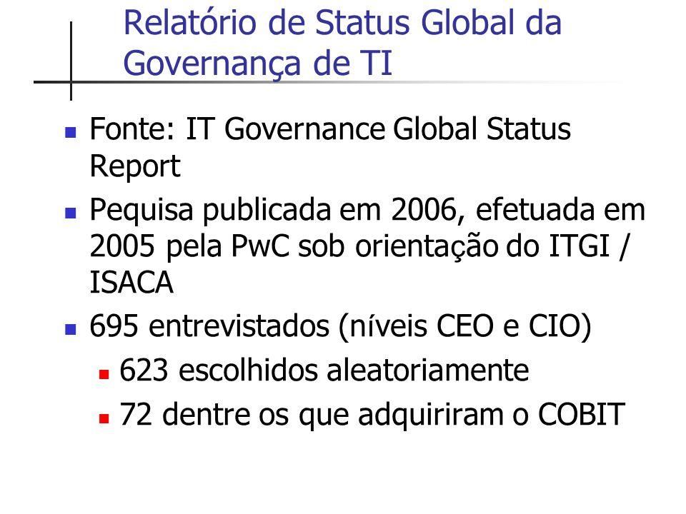 Relatório de Status Global da Governança de TI Fonte: IT Governance Global Status Report Pequisa publicada em 2006, efetuada em 2005 pela PwC sob orie