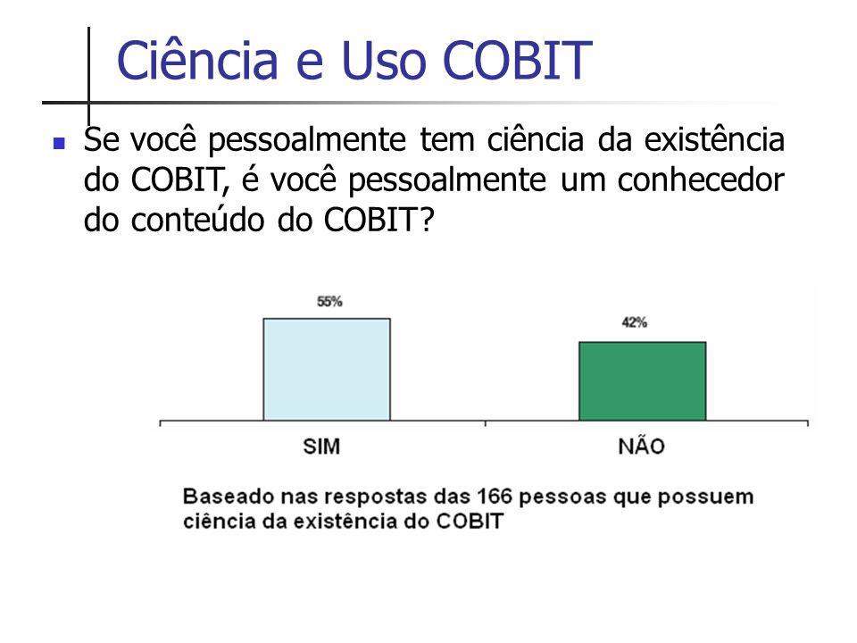 Ciência e Uso COBIT Se você pessoalmente tem ciência da existência do COBIT, é você pessoalmente um conhecedor do conteúdo do COBIT?