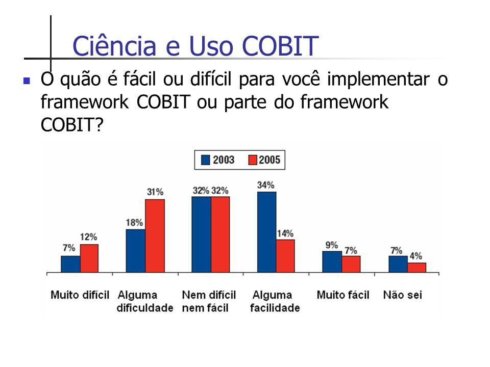 Ciência e Uso COBIT O quão é fácil ou difícil para você implementar o framework COBIT ou parte do framework COBIT?