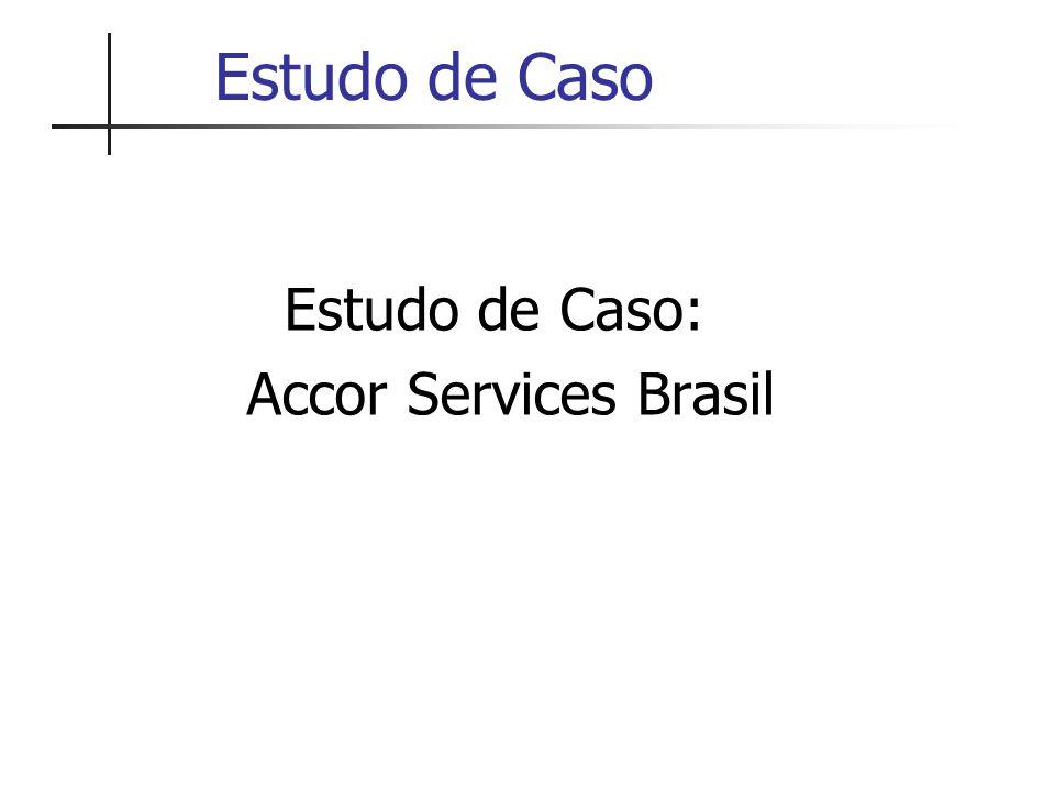 Estudo de Caso Estudo de Caso: Accor Services Brasil