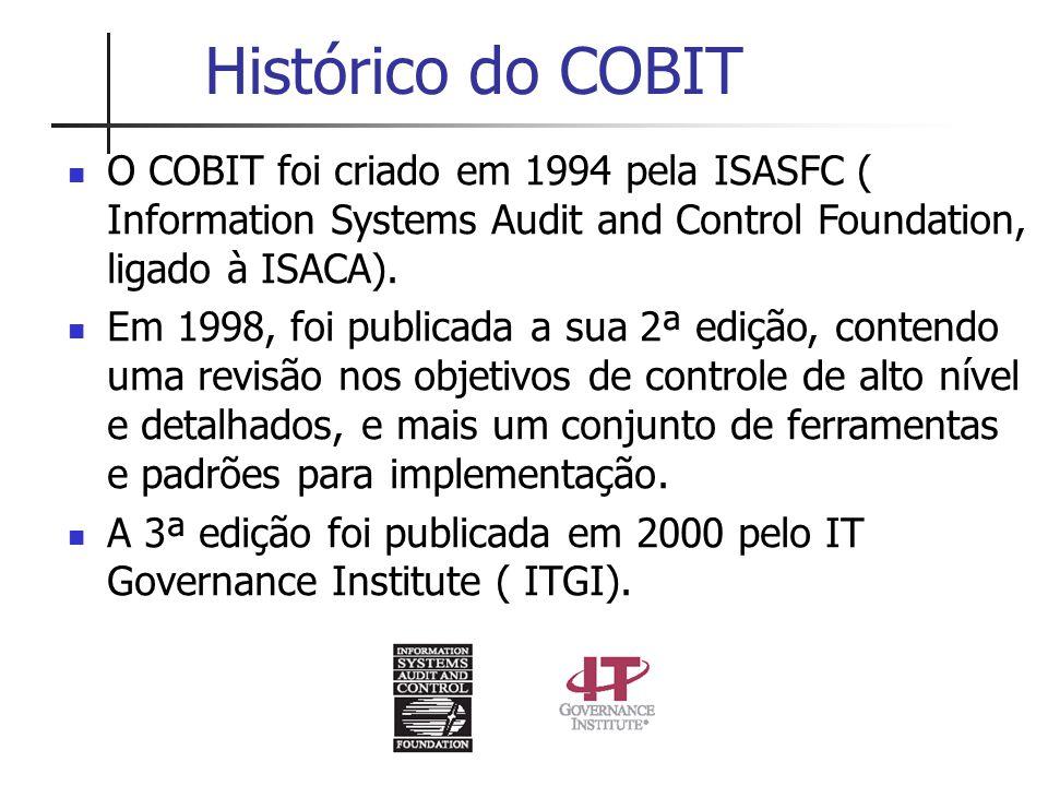 Histórico do COBIT O COBIT foi criado em 1994 pela ISASFC ( Information Systems Audit and Control Foundation, ligado à ISACA). Em 1998, foi publicada