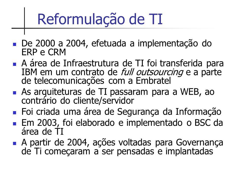 Reformulação de TI De 2000 a 2004, efetuada a implementação do ERP e CRM A área de Infraestrutura de TI foi transferida para IBM em um contrato de ful