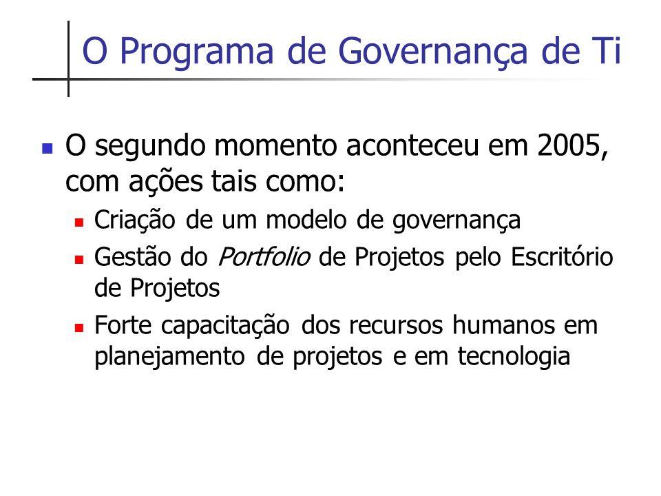 O Programa de Governança de Ti O segundo momento aconteceu em 2005, com ações tais como: Criação de um modelo de governança Gestão do Portfolio de Pro