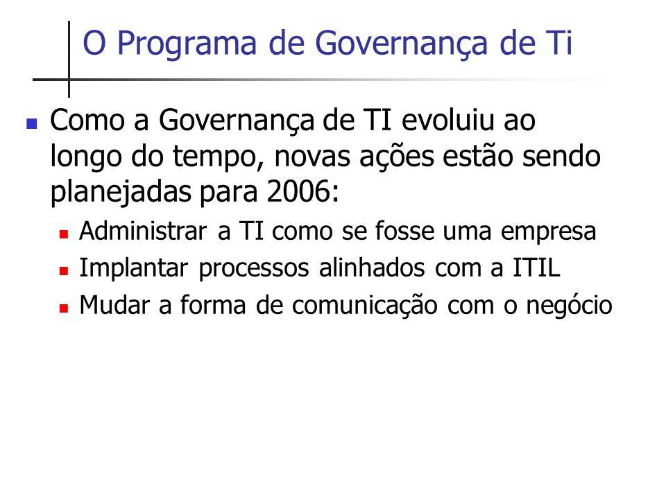 O Programa de Governança de Ti Como a Governança de TI evoluiu ao longo do tempo, novas ações estão sendo planejadas para 2006: Administrar a TI como