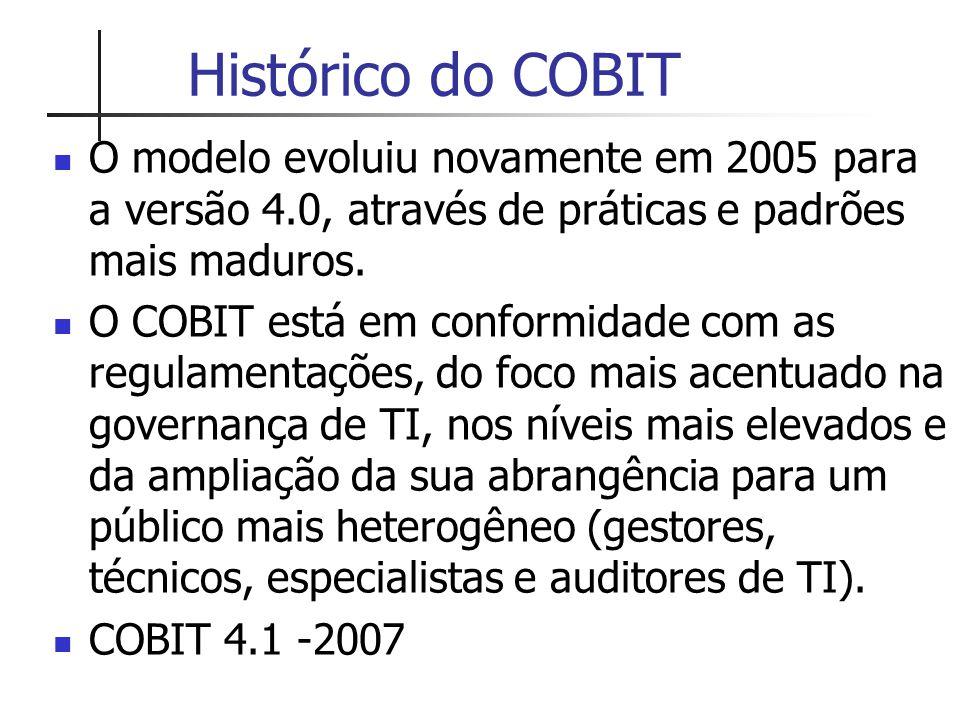 Histórico do COBIT O modelo evoluiu novamente em 2005 para a versão 4.0, através de práticas e padrões mais maduros. O COBIT está em conformidade com