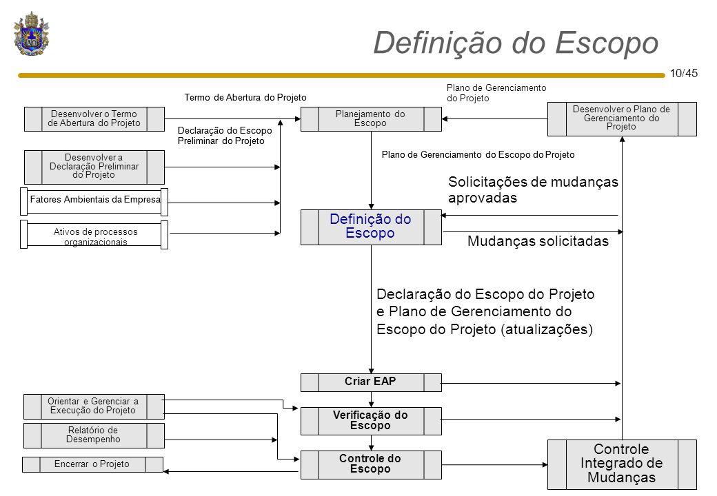 10/45 Definição do Escopo Verificação do Escopo Controle do Escopo Definição do Escopo Criar EAP Controle Integrado de Mudanças Orientar e Gerenciar a