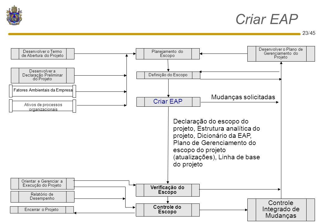 23/45 Criar EAP Verificação do Escopo Controle do Escopo Definição do Escopo Criar EAP Controle Integrado de Mudanças Orientar e Gerenciar a Execução