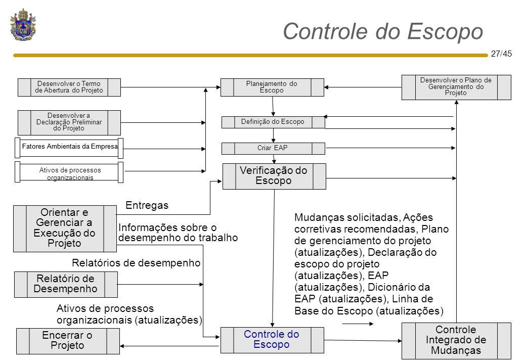 27/45 Controle do Escopo Verificação do Escopo Controle do Escopo Definição do Escopo Criar EAP Controle Integrado de Mudanças Orientar e Gerenciar a