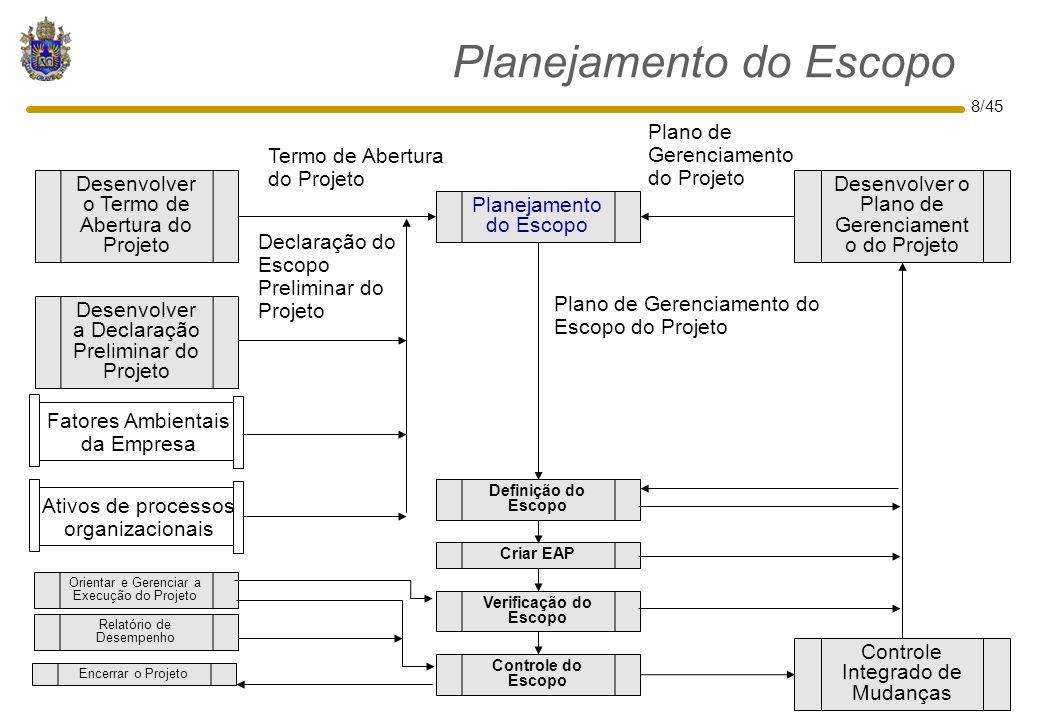 8/45 Planejamento do Escopo Verificação do Escopo Controle do Escopo Planejamento do Escopo Definição do Escopo Criar EAP Desenvolver o Termo de Abert