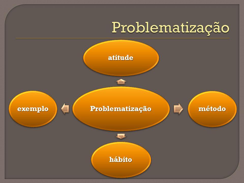 Problematização atitude método hábito exemplo