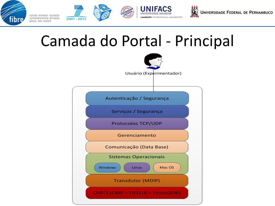 Camada do Portal - Principal