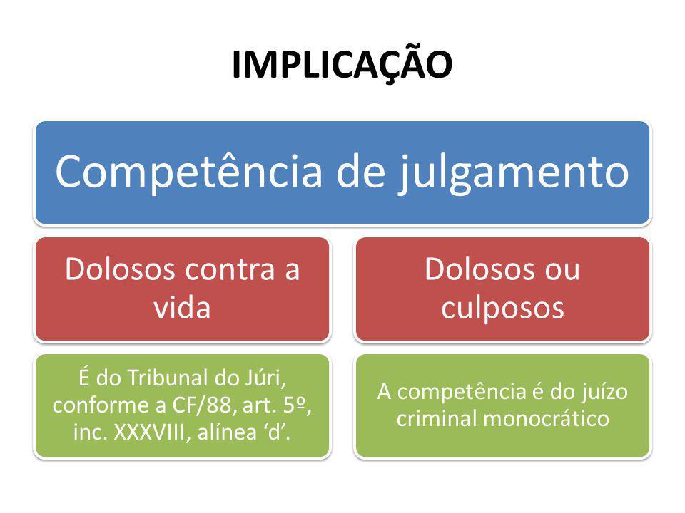 IMPLICAÇÃO Competência de julgamento Dolosos contra a vida É do Tribunal do Júri, conforme a CF/88, art. 5º, inc. XXXVIII, alínea 'd'. Dolosos ou culp