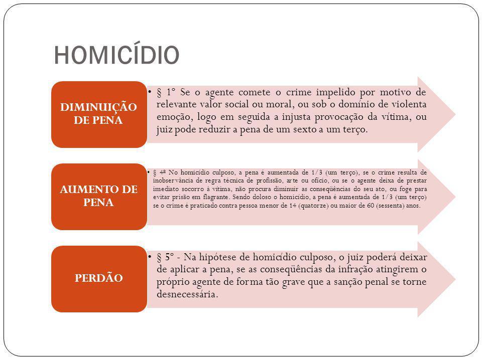 HOMICÍDIO § 1º Se o agente comete o crime impelido por motivo de relevante valor social ou moral, ou sob o domínio de violenta emoção, logo em seguida