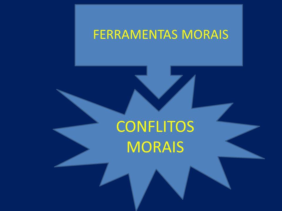Princípios Morais da Tese Principialista: Autonomia Beneficência Não-maleficência Justiça