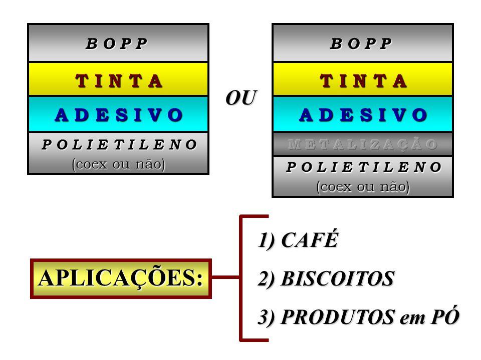 APLICAÇÕES: 1) BISCOITOS 2) SALGADINHOS 3) RÓTULOS tipo ROLL LABLE B O P P T I N T A A D E S I V O B O P P B O P P