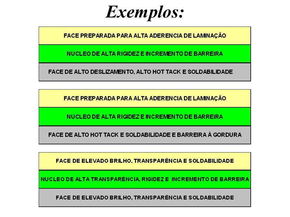 Composiçãodos filmes poliolefinicos a ser escolhida de acordo com as caracteristicas da embalagem laminada ou não. Composição dos filmes poliolefinico