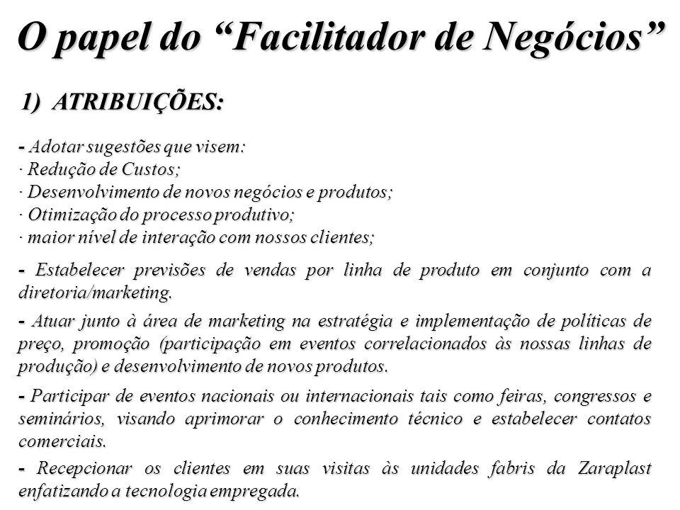 1) ATRIBUIÇÕES: - Manter estreito relacionamento entre os varios departamentos da fábrica e a área comercial, visando adequar as necessidades dos clie