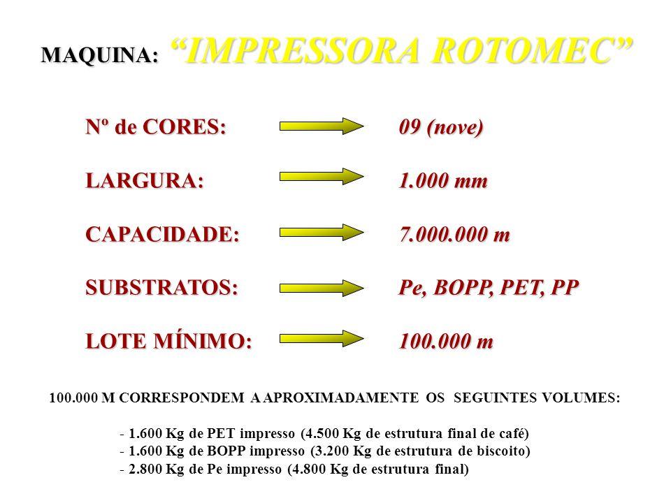 Nº de CORES: 09 (nove) LARGURA: 1.000 mm CAPACIDADE: 7.000.000 m SUBSTRATOS: Pe, BOPP, PET, PP LOTE MÍNIMO: 100.000 m MAQUINA: IMPRESSORA ROTOMEC 100.000 M CORRESPONDEM A APROXIMADAMENTE OS SEGUINTES VOLUMES: - 1.600 Kg de PET impresso (4.500 Kg de estrutura final de café) - 1.600 Kg de BOPP impresso (3.200 Kg de estrutura de biscoito) - 2.800 Kg de Pe impresso (4.800 Kg de estrutura final)