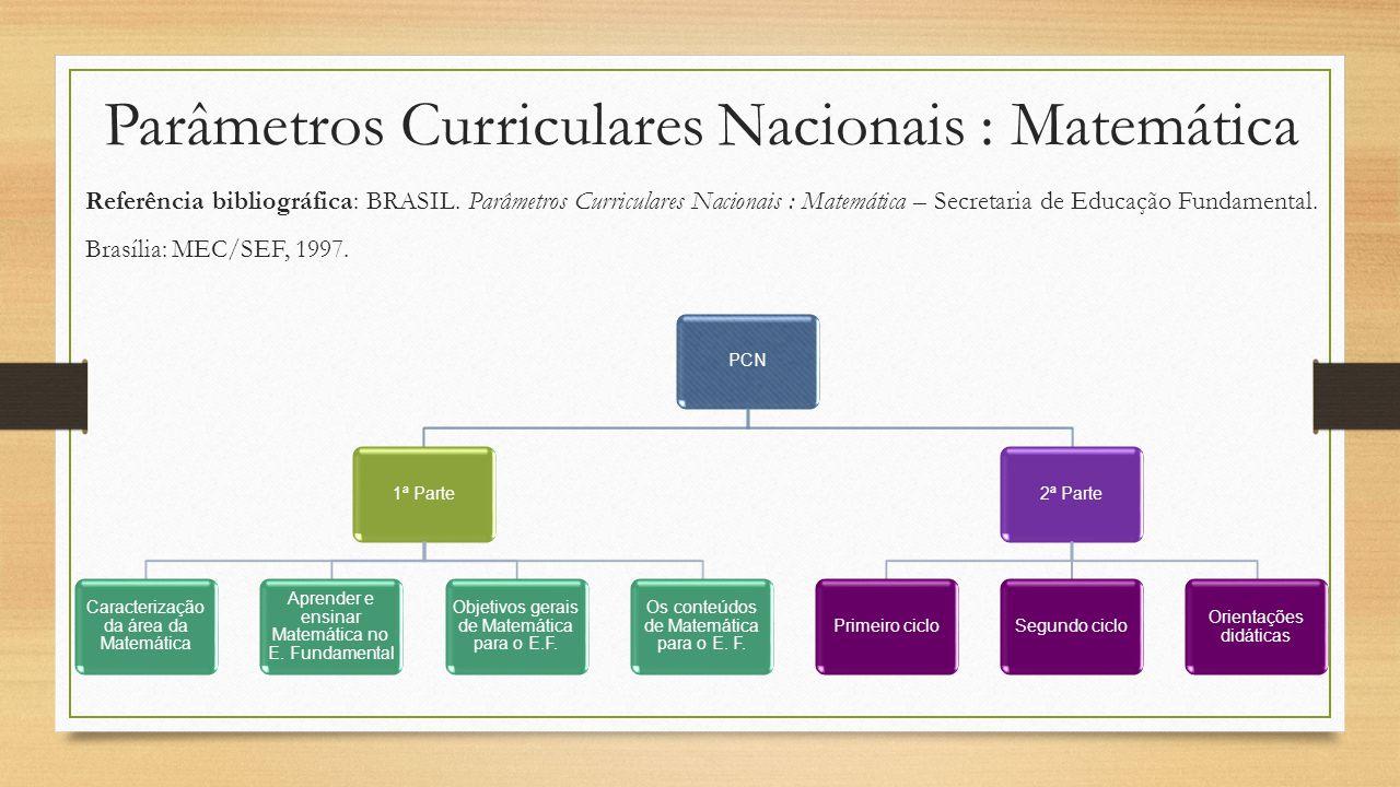 Parâmetros Curriculares Nacionais : Matemática Referência bibliográfica: BRASIL. Parâmetros Curriculares Nacionais : Matemática – Secretaria de Educaç