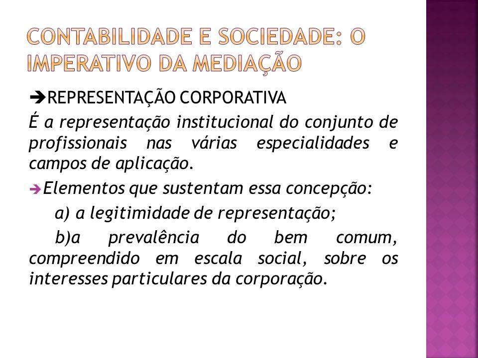  REPRESENTAÇÃO CORPORATIVA É a representação institucional do conjunto de profissionais nas várias especialidades e campos de aplicação.  Elementos