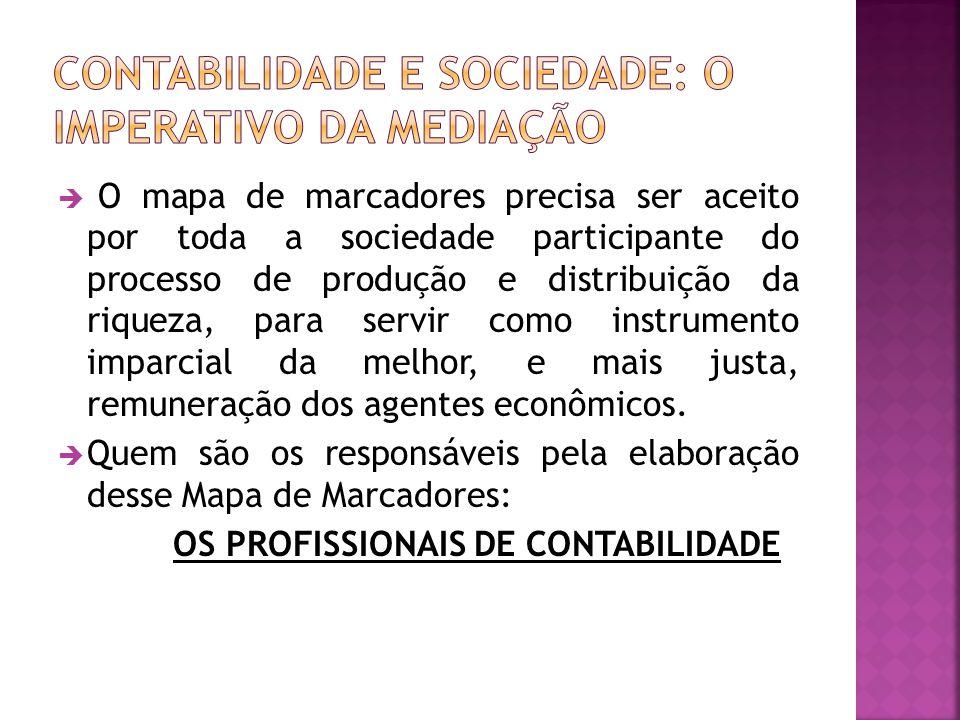  FUNDAMENTOS DA MEDIAÇÃO IMPERATIVA DA CONTABILIDADE A) A IMPORTANCIA DO PAPEL SOCIAL DA CONTABILIDADE B) AVALIAÇÃO SOBRE A NATUREZA E A CAPACIDADE DE AS MÉTRICAS SERVIREM PARA OS OBJETIVOS JUSTIÇA SOCIAL ESPERADOS