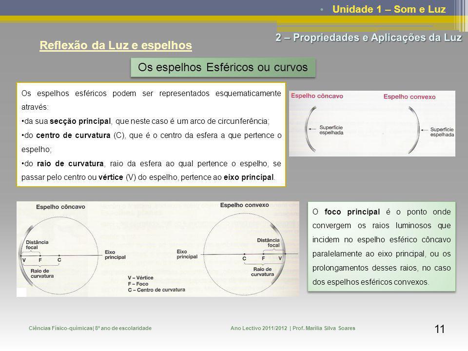 Unidade 1 – Som e Luz Ciências Físico-químicas| 8º ano de escolaridadeAno Lectivo 2011/2012 | Prof. Marília Silva Soares 11 Reflexão da Luz e espelhos