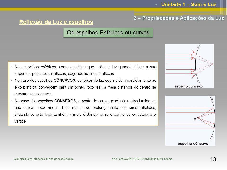 Unidade 1 – Som e Luz Ciências Físico-químicas| 8º ano de escolaridadeAno Lectivo 2011/2012 | Prof. Marília Silva Soares 13 Reflexão da Luz e espelhos