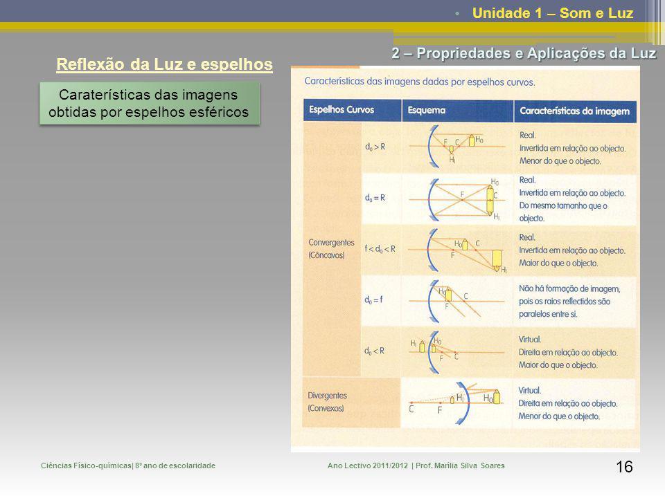 Unidade 1 – Som e Luz Ciências Físico-químicas| 8º ano de escolaridadeAno Lectivo 2011/2012 | Prof. Marília Silva Soares 16 Reflexão da Luz e espelhos