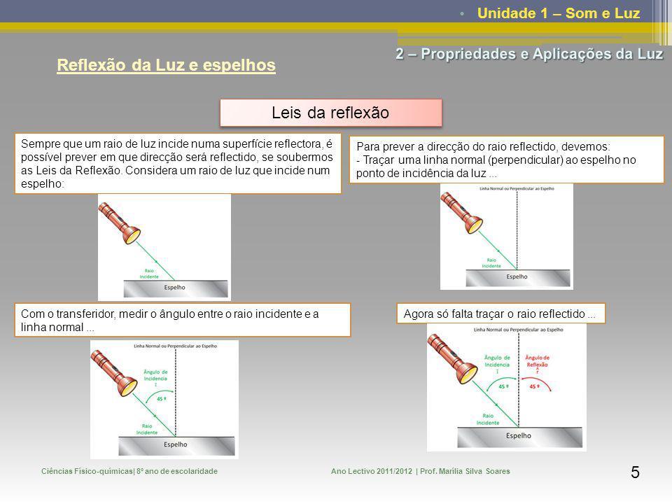 Unidade 1 – Som e Luz Ciências Físico-químicas| 8º ano de escolaridadeAno Lectivo 2011/2012 | Prof. Marília Silva Soares 5 Reflexão da Luz e espelhos